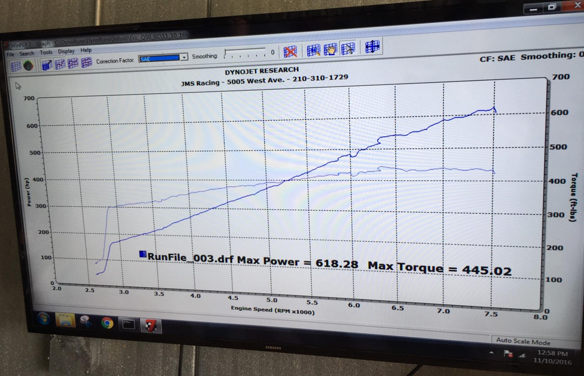 Official Dyno Results Thread - Infiniti Q50 Forum