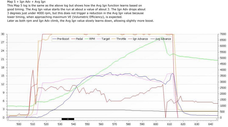 Infiniti Q50 Forum - View Single Post - Logging Parameters
